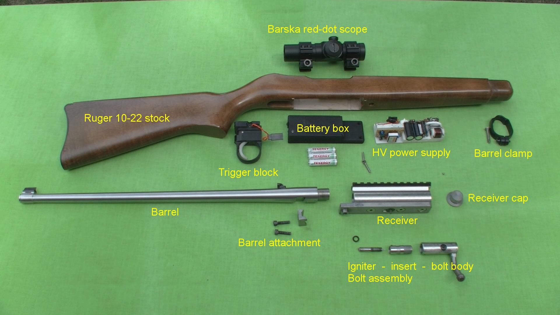 the plink king a 22 caliber cartridgeless caseless ammunition rifle